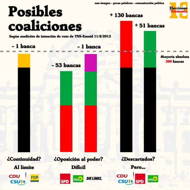 posibles-coaliciones-13--03
