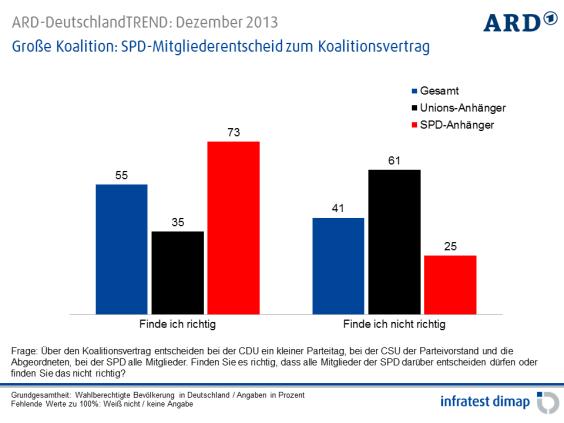 DeutschlandTREND_Dezember2013_16
