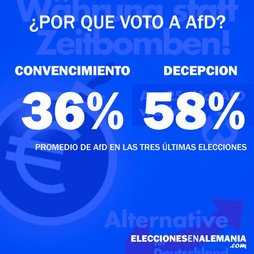 afd elecciones euroesceptico europa alemania