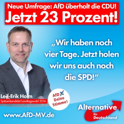"""AfD: """"Nueva encuesta: AfD supera a la CDU! Ahora 23 por ciento! 'Todavía tenemos cuatro días. Ahora también superemos al SPD!'"""" Fuente: Fan Page AfD MV"""
