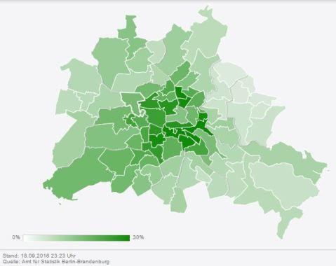 Resultados electorales del partido verde. Fuente: wahlen-berlin.de