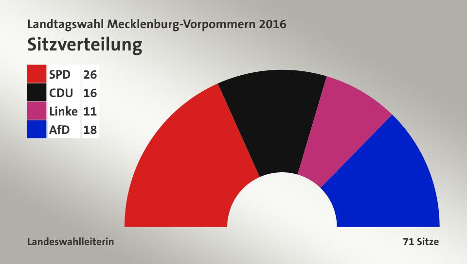 parlamento nuevo elecciones alemania.png