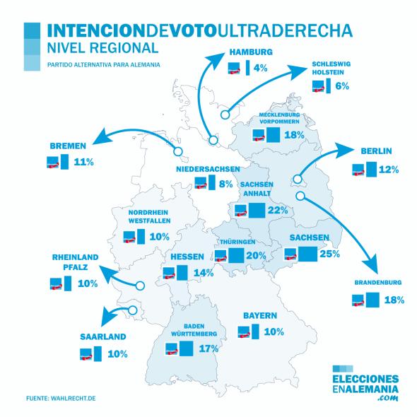 intencion-de-voto-nivel-regional-alemania-2017-enero-solo-afd