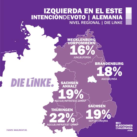 Linke_Este_Alemania_Encuestas