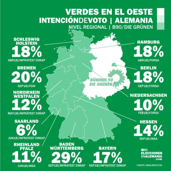 Verdes_Oeste_Alemania_Encuestas