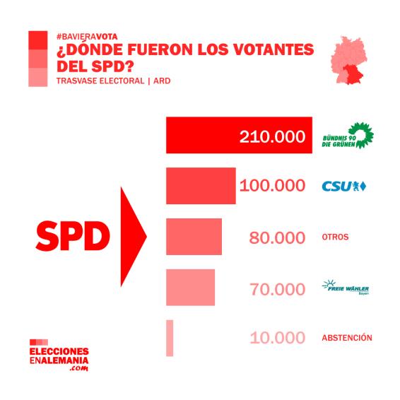trasvase-SPD