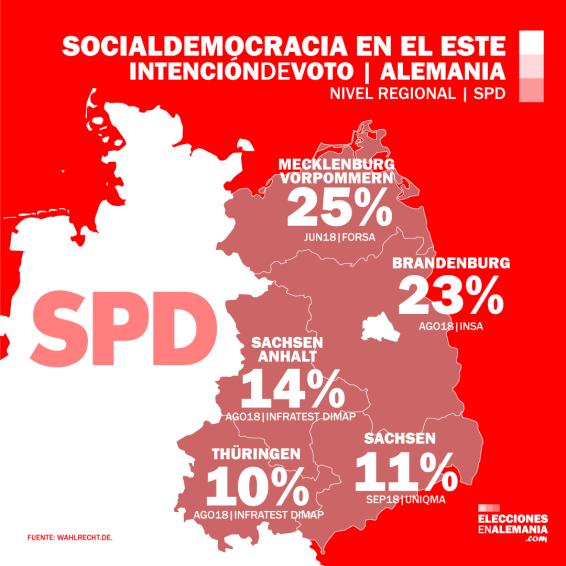 SPD_Este_Alemania_Encuestas