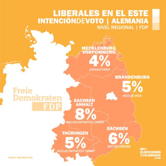 FDP_Este_Alemania_Encuestas