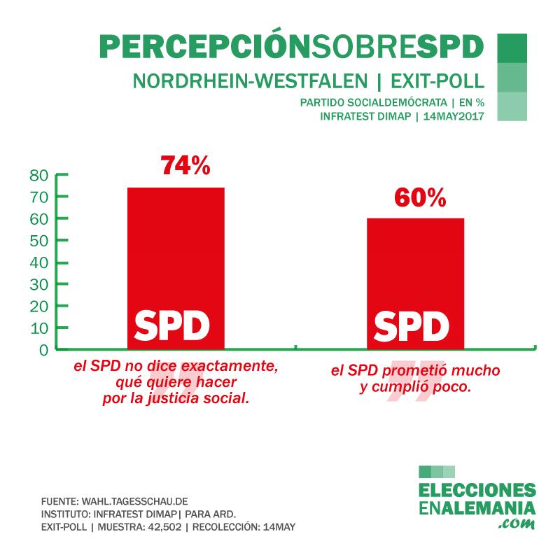 Elecciones-NRW-Alemania-Encuestas-2017