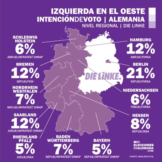 Linke_Oeste_Alemania_Encuestas