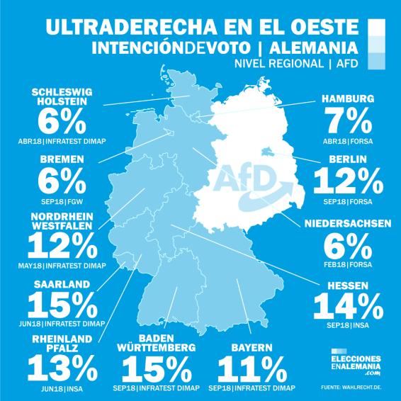 AfD_Oeste_Alemania_Encuestas
