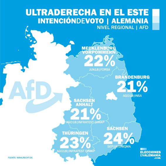 AfD_Este_Alemania_Encuestas