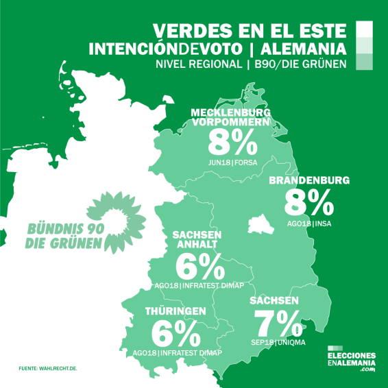 Verdes_Este_Alemania_Encuestas