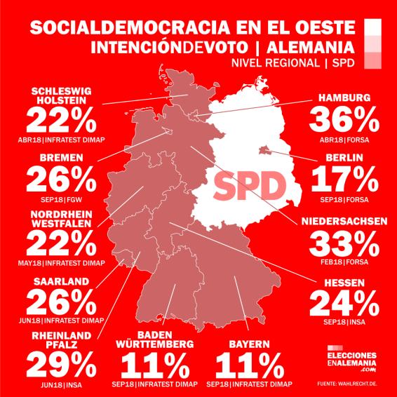 SPD_Oeste_Alemania_Encuestas