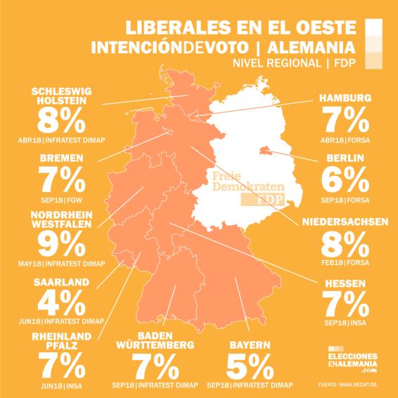 FDP_Oeste_Alemania_Encuestas