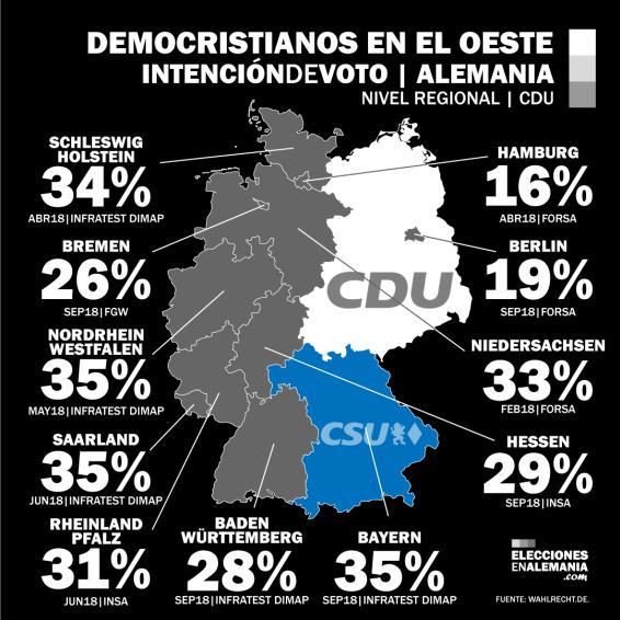 CDU_Oeste_Alemania_Encuestas